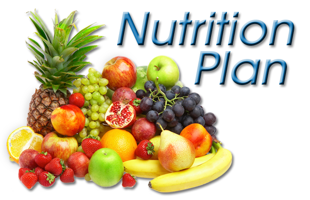 Finding the right Nutrition & Fitness Program for YOUR LIFE!!